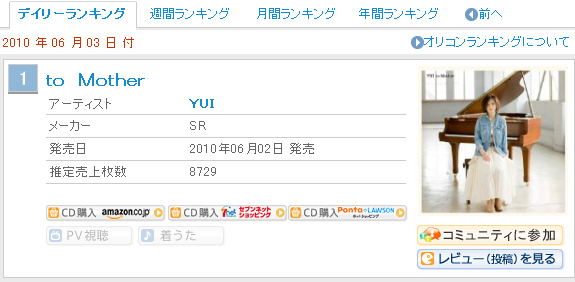 YUI #1 in Oricon daily ranking (June 3rd) – YUI-Lover: Fansite